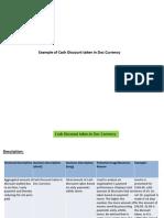 AP Process Best Practices