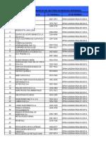 DPAH Listado Gestores Aprobados 2014