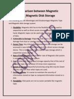 optical disk