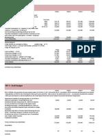 hberline sample budget