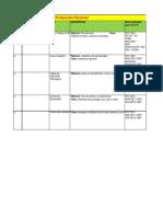 (320897280) Matriz E P P Carpeta Gestion Uniandes