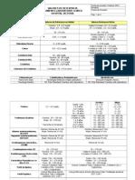 Valores Referencia Bioquimica Hospital Victoria 2010 (1)