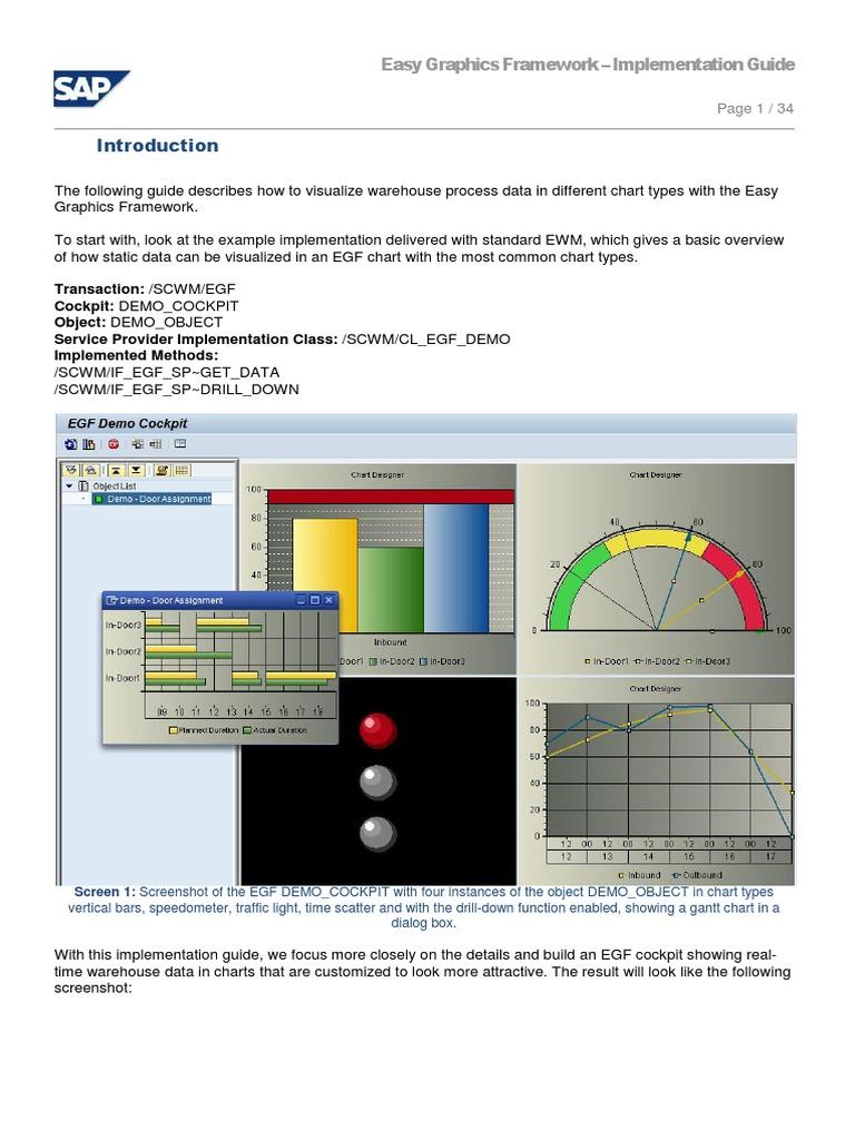 easy graphics framework object computer science ibm system i rh scribd com SAP Implementation Methodology SAP ERP Implementation Steps
