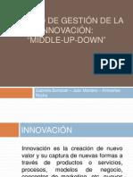 Modelo de Gestión de La Innovación