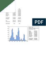 Summary Statistics  Final