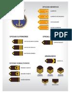 postos e graduações da marinha do brasil.doc