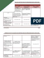 referências à BE relatórios de avaliação