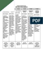 contenidos-quinto-parcial-20141.docx