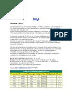 Pentium Classic