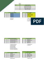 Anexo b Tablas, Graficas y Porcentajes y Analisis