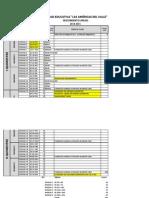 Formatos de Planificaciones Las Americas 2015