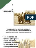 Factores de Riesgo y Protectores Familiares