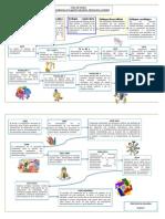 5.Linea del tiempo.pdf