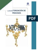 P_03_2 CARACTERIZACIÓN DE PROCESOS.pptx