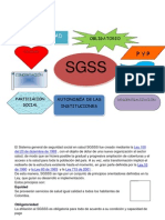 SGSSS