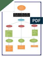 Actividad 1, Mapa Conceptual Probabilidad y Estadistica