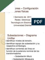6. Subestaciones - Configuración y Disposiciones Físicas