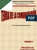 II comunicación humana