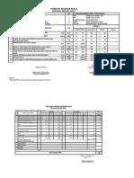 Contoh Simulasi SKP