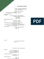 Daftar Informasi Awal Klien