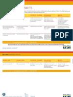 BSI ISOIEC27001 Features and Benefits UK En