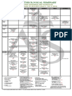 ATS Course Offerings & Schedules 1st Semester SY 2014-15