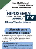 HIPOXEMIA (3era Unidad)