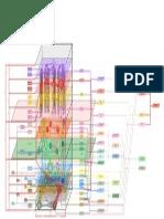 Diagrama AVR