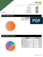 2013 Budget Sample
