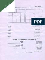 Nirayana Horoscope Chart Model