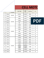 Cell Motor Tripping Details