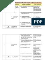 RPT KSSR Reka Bentuk Tahun 4 2014
