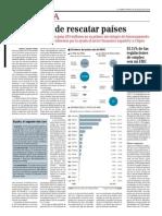 El negocio de rescatar países.pdf
