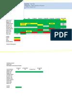 SC Attendance Summary (August 2014)