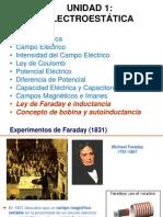 7V   I.T.C.  25-04-2013  U 1 LEY DE FARADAY - BOBINA- INDUCTANCIA.ppt