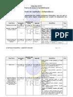 Tabela de Desincompatibilizacao Eleicoes 2014