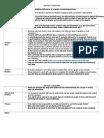 sixpoint lesson plan for kindergarten common core