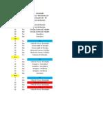 Calendário Física I 2012-2