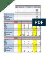 Mass Balance Spreadsheet