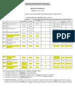 Disciplinas 1 2013 Pos Grad EIA-IT