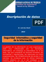 Encriptacion de Datos