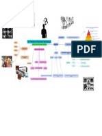 ExamTime - Editando_ Ser Humano en El Proceso Psicosocial