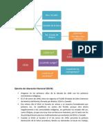 Movimientos Sociales en México - El Zapatismo