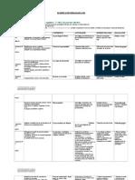 3filosofiamayojunio1-120529223618-phpapp01