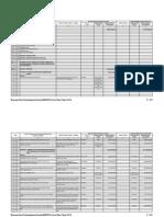 23. Hasil Pra Musrenbang 2013 Biro Administrasi Pembangunan Daerah