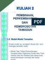 Tamadun Islam Chapter 2