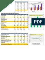Financial summary of Hong Kong Finance Group.pdf