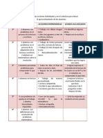 CTE. 6° SESION productos