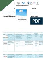 Cuadro Comparativo - Documentos de Google