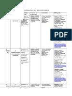 Planificación Psicología General